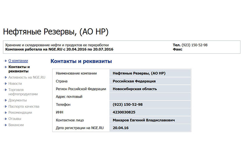 ИНН принадлежит акционерному обществу «Нефтяные резервы», зарегистрированному в городе Юрге Кемеровской области
